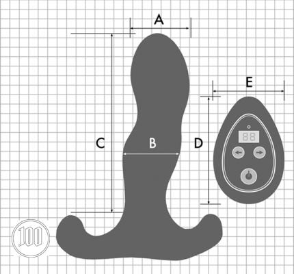 アネロスヴァイス2の大きさはヘッド部で直径33.0㎜