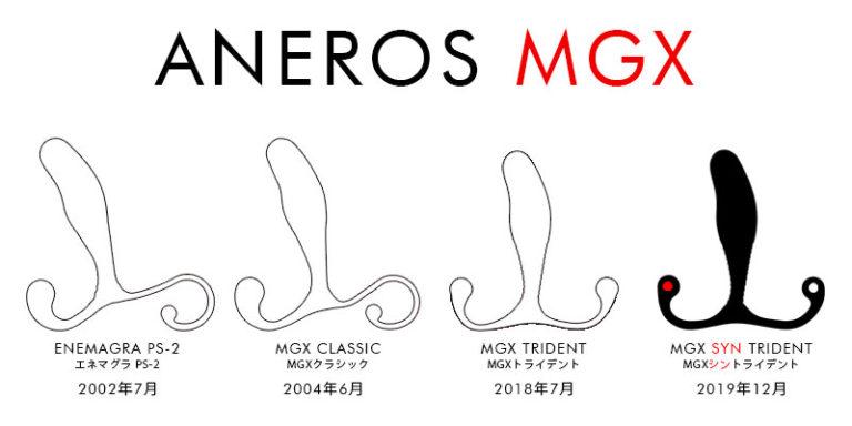 アネロスとアネロスMGXシントライデントについて